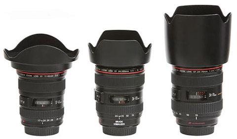 Các loại ống kính và cách sử dụng cho máy ảnh DSLR