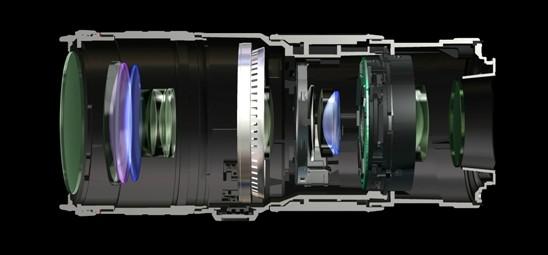 Cấu tạo cơ bản ống kính Canon
