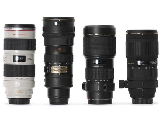 Ống kính máy ảnh: Những điều cần biết và cách phân loại