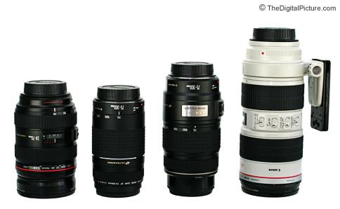 Những cái chung nhất của của mọi loại ống kính