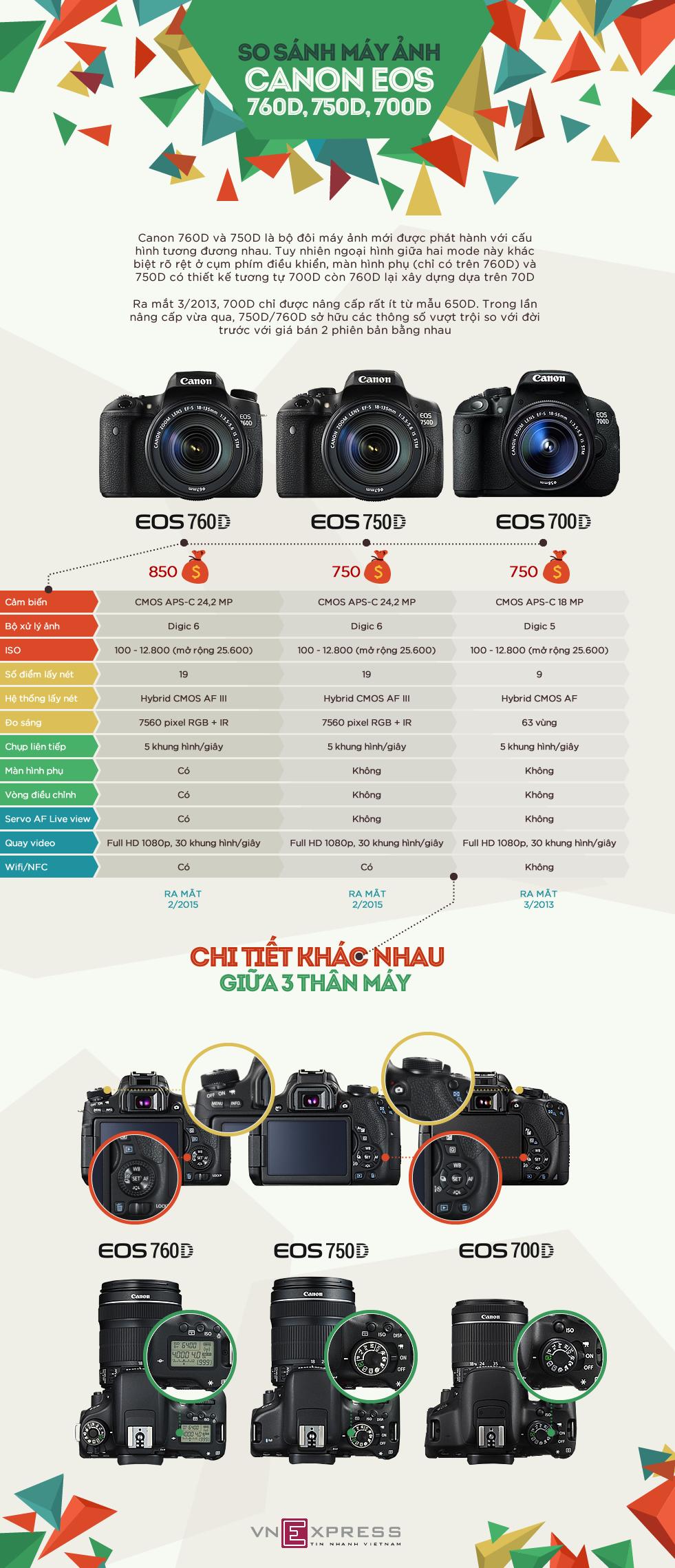 So sánh Canon EOS 760D, 750D và bản tiền nhiệm 700D
