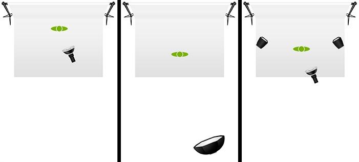 Studio cần bao nhiêu đèn để chụp ảnh sản phẩm - chụp ảnh thời trang quảng cáo ?