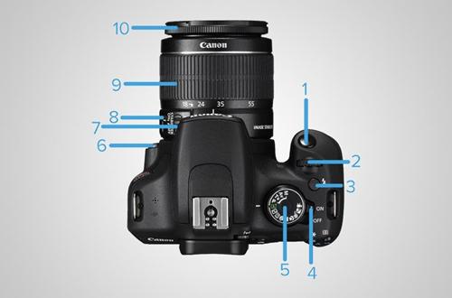 Những điều cần biết khi mới tập chơi máy ảnh