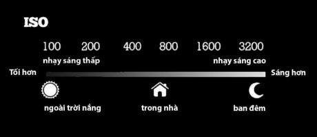 bai-huong-dan-tong-quat-tu-z-cua-national-geographic_photoZone-com-vn-11 (2)