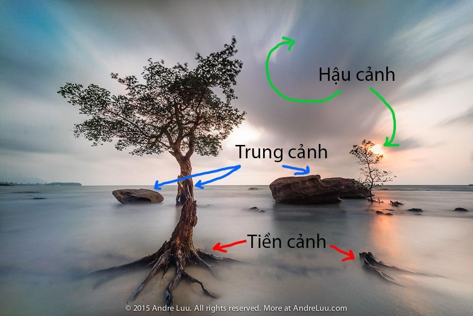 bo-cuc-phan-3-tien-canh-13-duong-dan-5-tieu-chuan-thu-hut-1-0_photozone-com-vn_-1