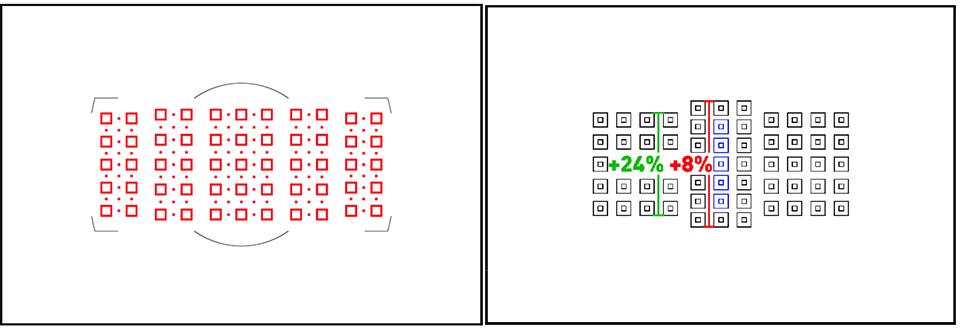 so-sanh-thong-so-canon-eos-1d-x-mark-ii-voi-nikon-d5_photozone-com-vn_-2