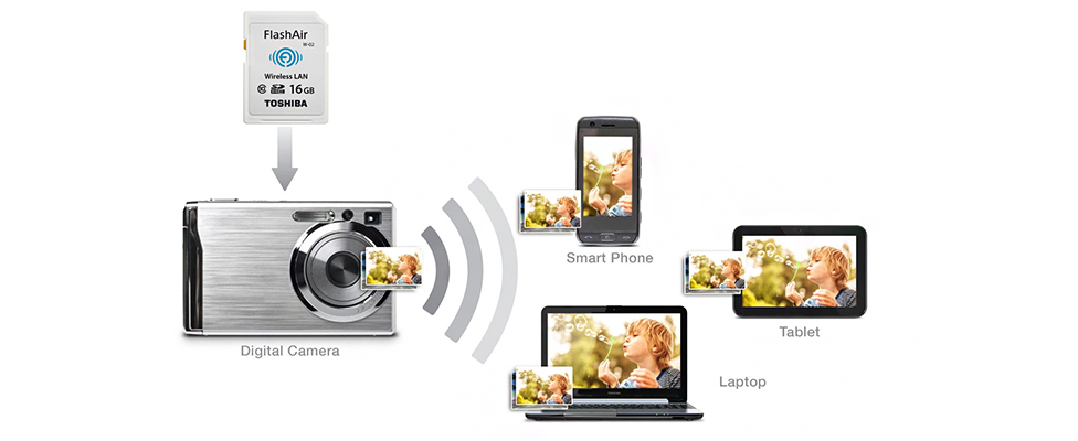 review-the-nho-sd-toshiba-flashair-tich-hop-ket-noi-wi-fi_photoZone-com-vn11