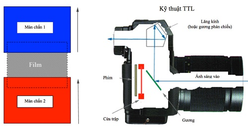 viewfinder-tren-may-anh-so_photozone-com-vn-6