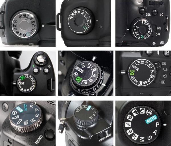 Ý nghĩa các nút bấm và tùy chọn trên máy ảnh DSLR