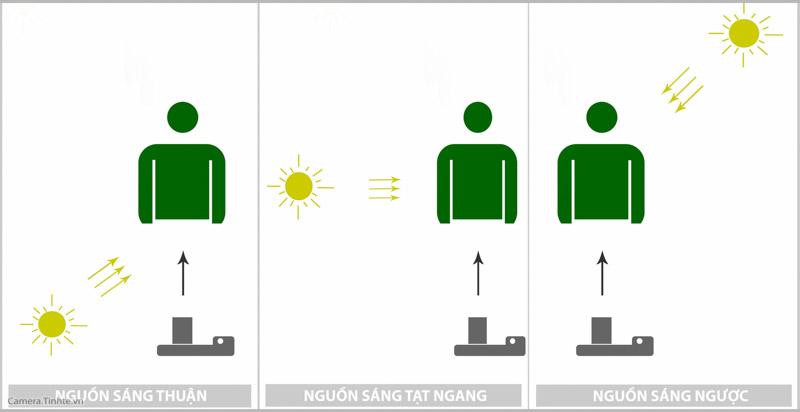 huong-dan-chup-anh-chan-dung-dep-bang-iphone-7-plus_photoZone-com-vn- 2