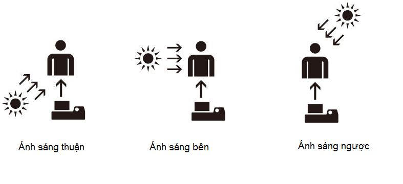 Ánh sáng và hiệu ứng ánh sáng cần phải biết
