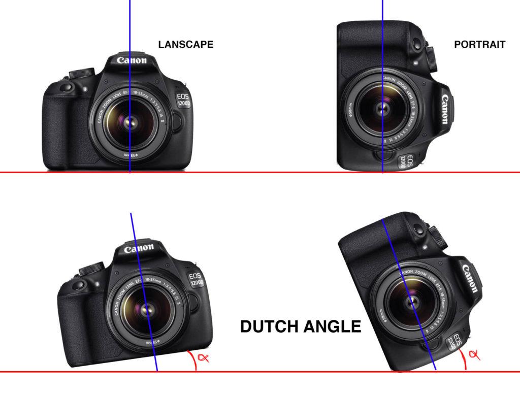 Dutch Angle trong nhiếp ảnh là gì?