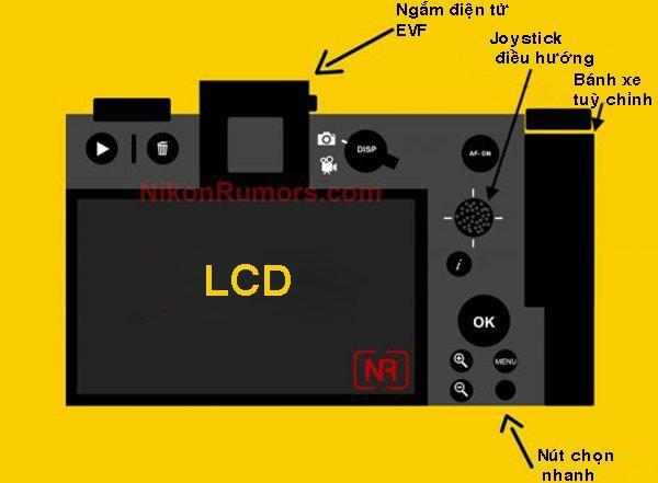 Mặt sau chiếc Mirrorless Full-frame của Nikon sẽ như thế nào?