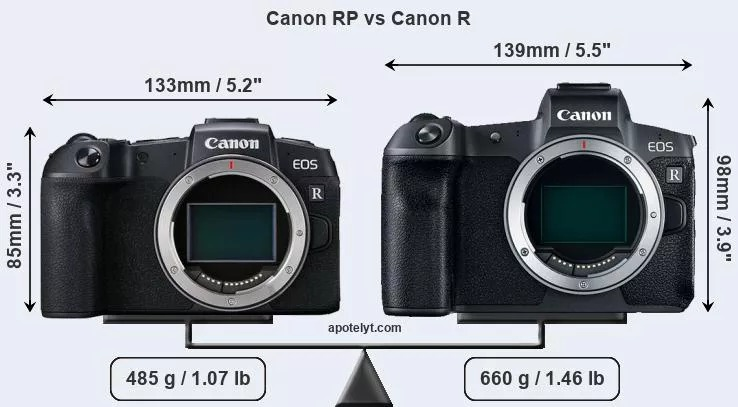 Lộ diện máy ảnh Mirrorless Full Frame EOS RP nhỏ gọn của Canon